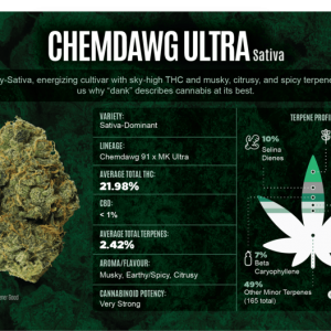 276805_7.2_Chemdawg_Ultra_Quick_Reference_Card